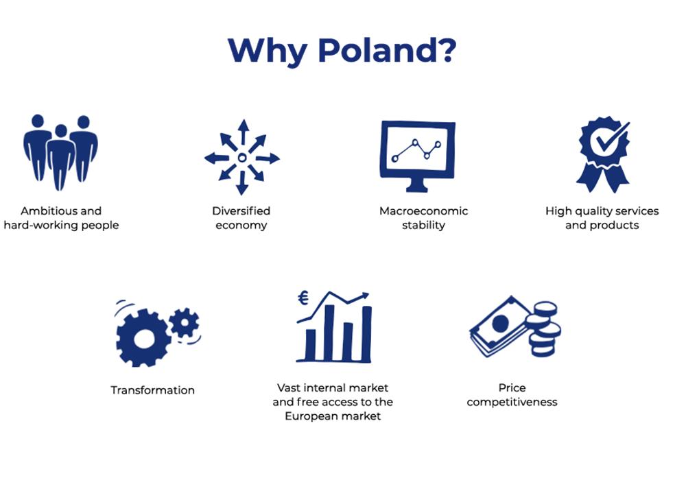 Why Poland?