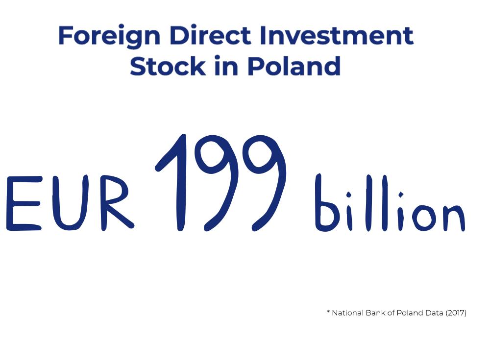 Eur 199 billion